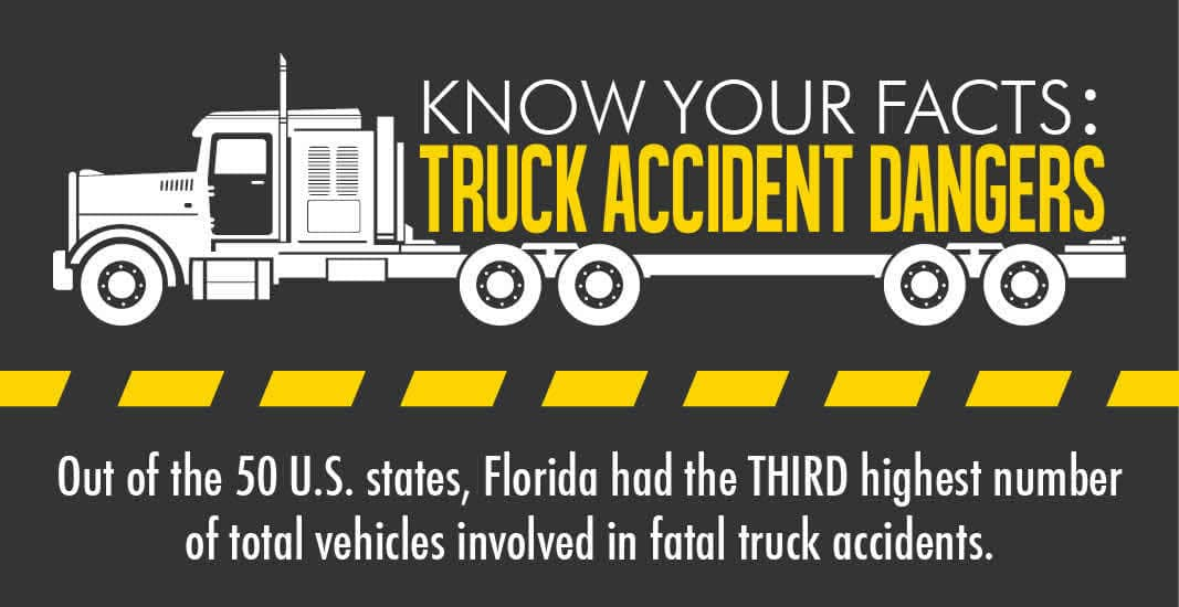 Truck drivers, Know your facts about truck accident dangers